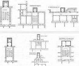 Treppenhaus mit aufzug grundriss  Aufzüge — archimaera