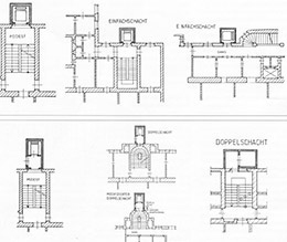 aufz ge archimaera. Black Bedroom Furniture Sets. Home Design Ideas